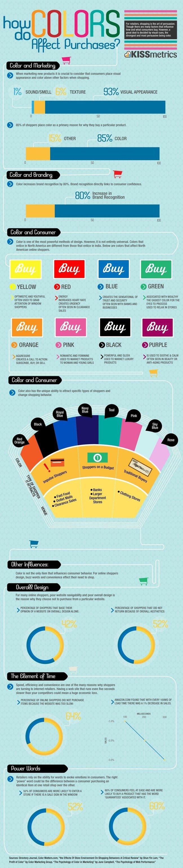 couleur-achat-ecommerce